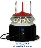 newweb/images/products/4-12NM_Non-Precision_Sector_Lantern/APOLLO-155_IMG5_134x74.jpg
